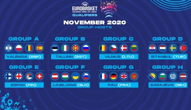 Naţionala României va juca la Valencia meciurile din FIBA EuroBasket Qualifiers 2022 - baschet-1603025171.jpg