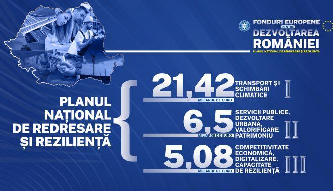 Planul Naţional de Redresare şi Rezilienţă a fost publicat pe site-ul Ministerului Investiţiilor şi Proiectelor Europene - planulnationalderedresare-1622645340.jpg