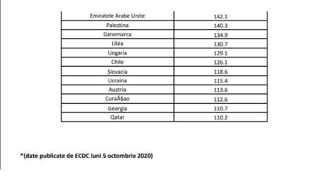 Carantină 14 zile pentru cei care vin de peste hotare. Lista ţărilor cu risc epidemiologic, extinsă - untitled-1601967568.jpg